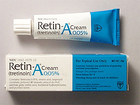Retin-A Cream