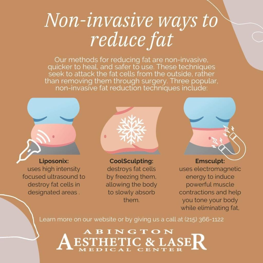 Fat Reduction Infographic